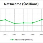 Statestreet_income